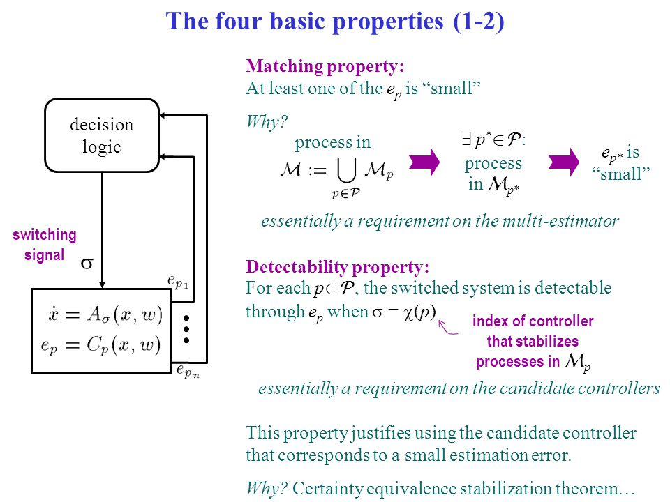 "The four basic properties (1-2) decision logic  switching signal Matching property: At least one of the e p is ""small"" Why? process in 9 p * 2  : pr"