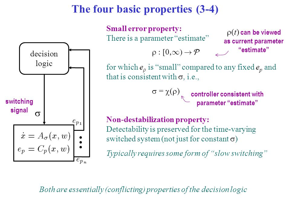 "The four basic properties (3-4) decision logic  switching signal Small error property: There is a parameter ""estimate""  1  !   for which e"
