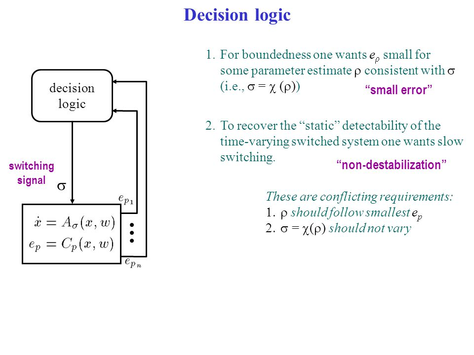 "Decision logic 1.For boundedness one wants e  small for some parameter estimate  consistent with  (i.e.,  =  (  )) 2.To recover the ""static"" det"