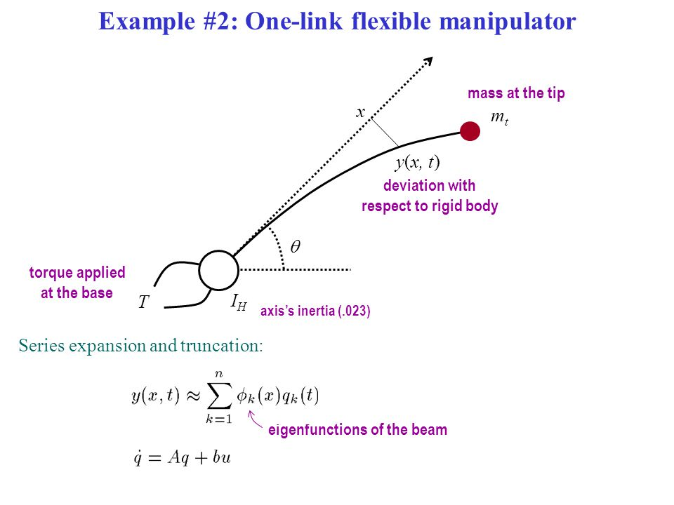 Example #2: One-link flexible manipulator y(x, t) x mtmt IHIH  mass at the tip deviation with respect to rigid body Series expansion and truncation: