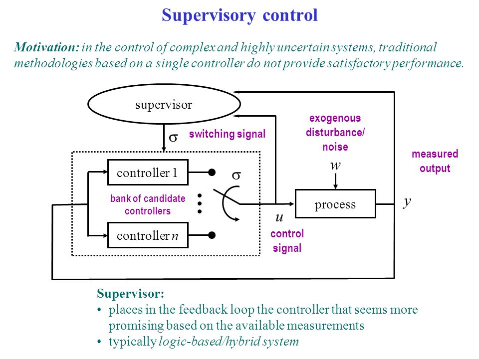 Supervisory control Supervisor: places in the feedback loop the controller that seems more promising based on the available measurements typically log