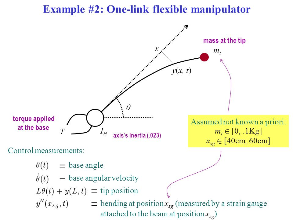 Example #2: One-link flexible manipulator y(x, t) x mtmt IHIH  mass at the tip Control measurements: ´ base angle ´ base angular velocity ´ tip posit