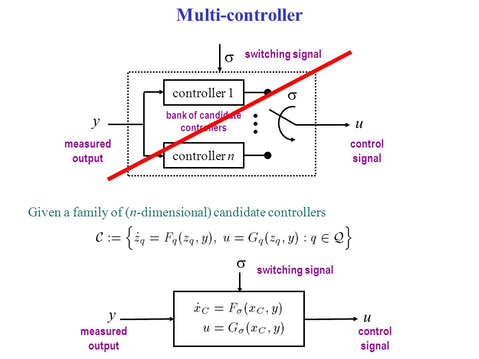 Designing multi-estimators - III Suppose nominal models N p, p 2  are of the form Matching property: Assume  = { N p : p 2  } 9 p* 2 , c 0, c w, * >0 :|| e p* (t) || · c 0 e - * t + c w t ¸ 0 with c w = 0 in case w(t) = 0, 8 t ¸ 0 (output-inj.