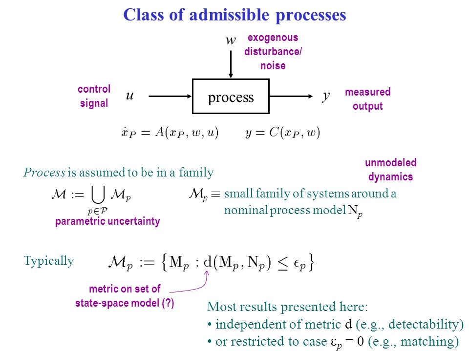 Class of admissible processes process u control signal y measured output w exogenous disturbance/ noise Typically Process is assumed to be in a family