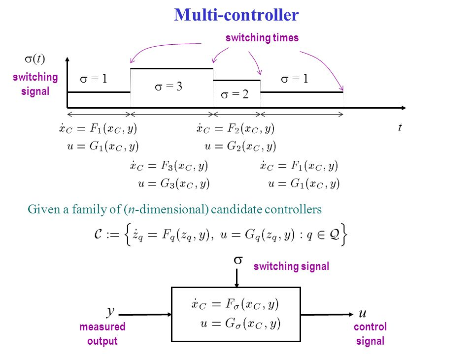 Estimator-based nonlinear supervisory control process multi- controller multi- estimator decision logic u measured output control signal y  switching signal w NON LINEAR