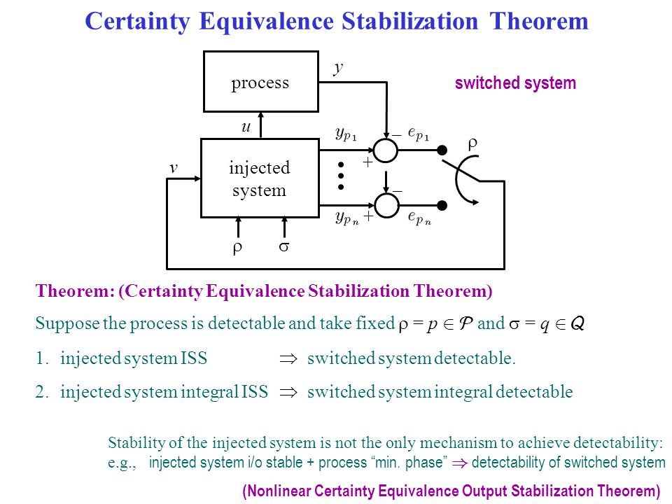 Certainty Equivalence Stabilization Theorem Theorem: (Certainty Equivalence Stabilization Theorem) Suppose the process is detectable and take fixed 