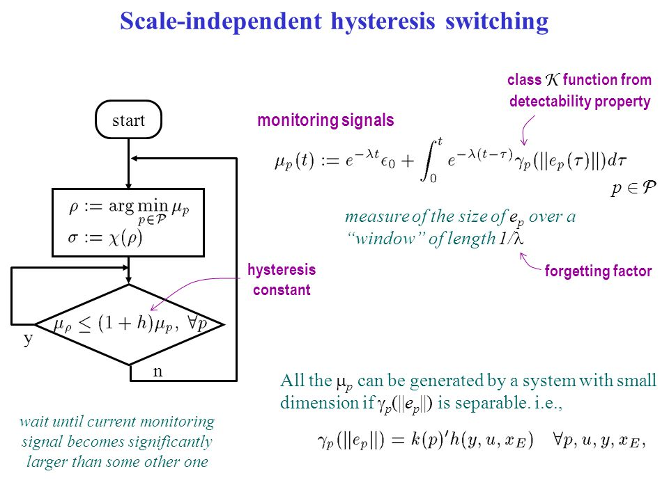 "Scale-independent hysteresis switching monitoring signals p 2 p 2  measure of the size of e p over a ""window"" of length 1/ forgetting factor start w"