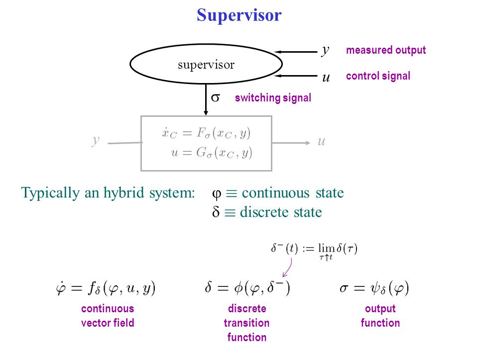 Supervisor supervisor  switching signal u measured output control signal y Typically an hybrid system:  ´ continuous state  ´ discrete state contin