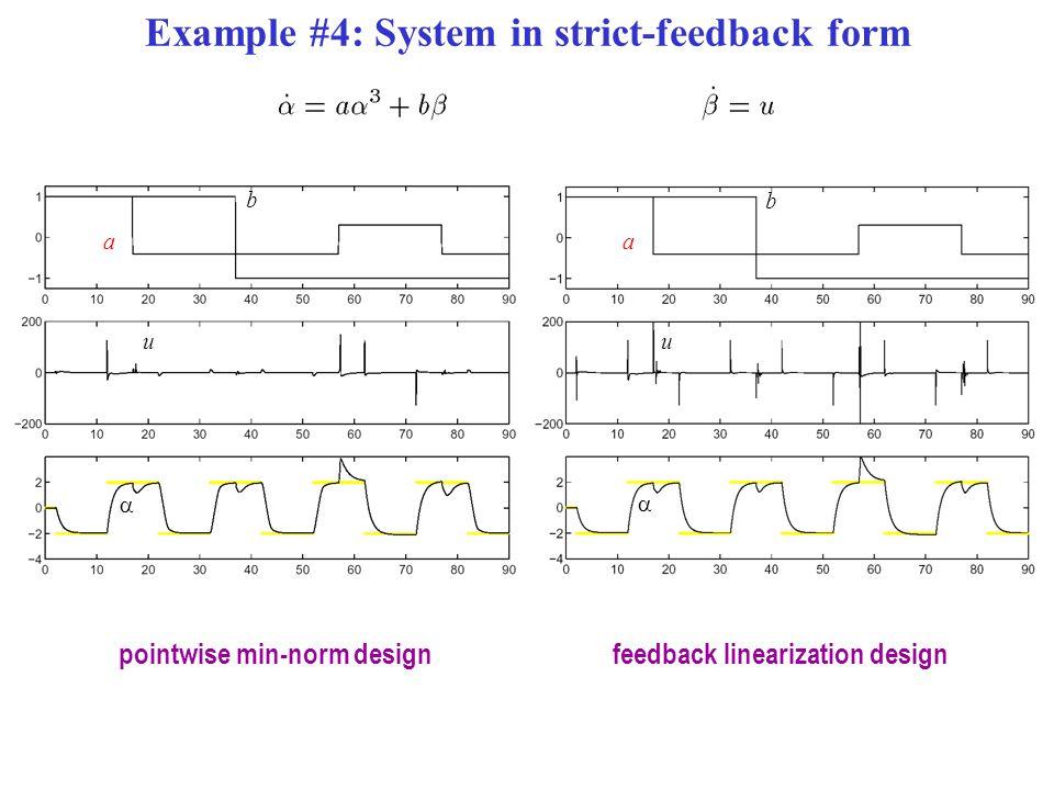 Example #4: System in strict-feedback form a b u  a b u  pointwise min-norm designfeedback linearization design