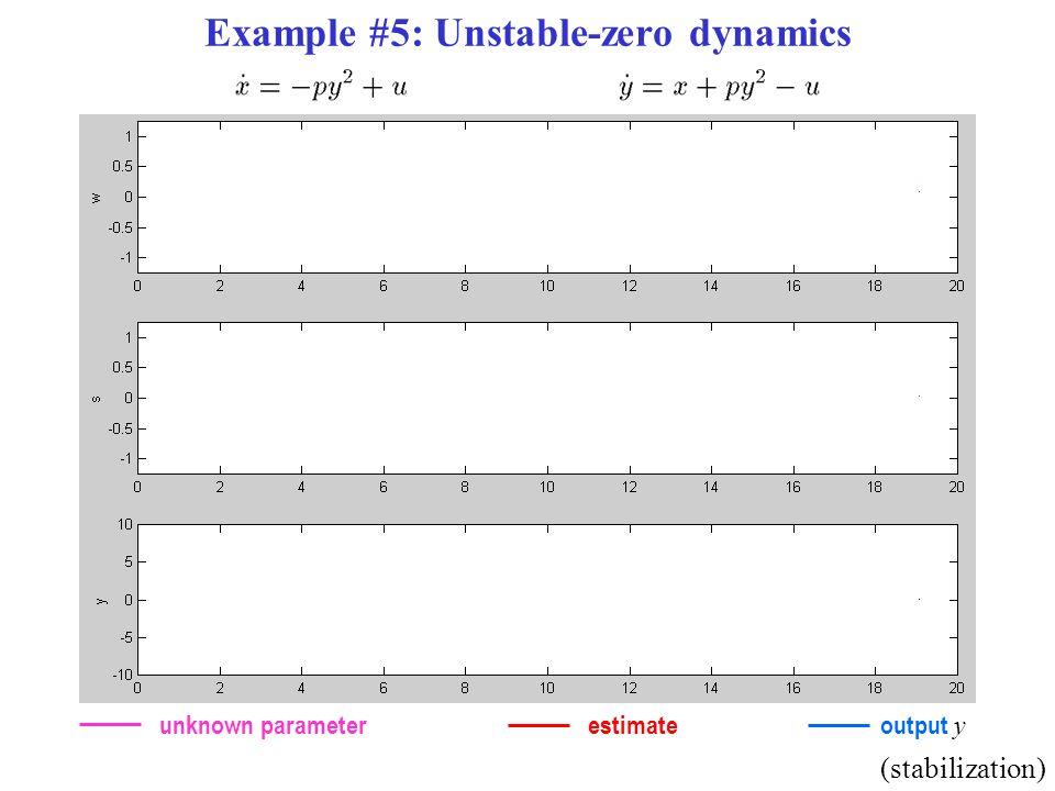 Example #5: Unstable-zero dynamics (stabilization) estimate output y unknown parameter