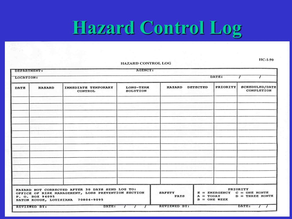Hazard Control Logs or other acceptable method Location:Location: –Posted in the workplace –Provide all employees access Purpose:Purpose: –Employees can report unsafe conditions
