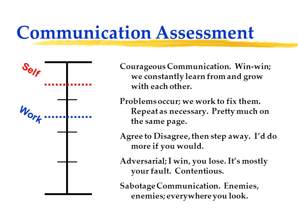 Communication Assessment Courageous Communication. Win-win; we constantly learn from and grow with each other. Problems occur; we work to fix them. Re