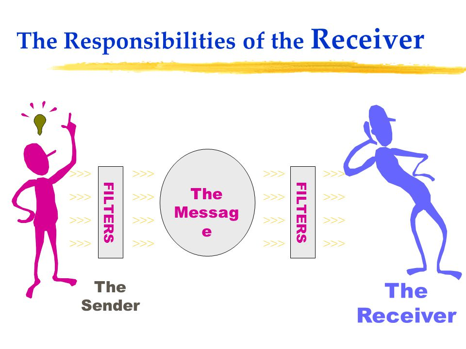 The Responsibilities of the Receiver The Receiver >>> FILTERS The Sender The Messag e