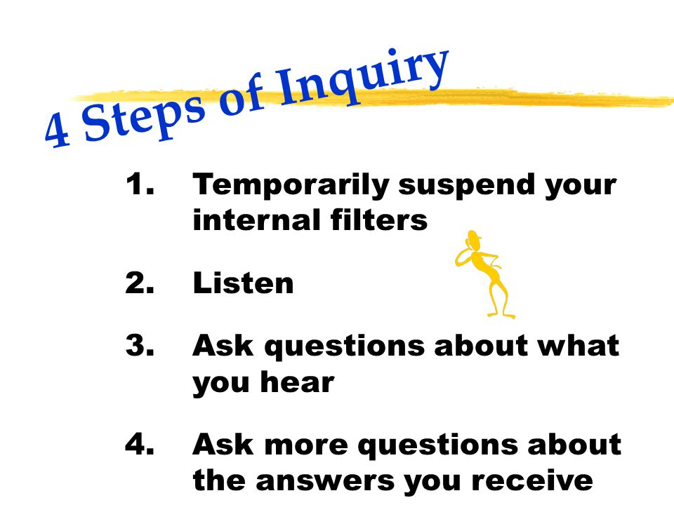 4 Steps of Inquiry 1.Temporarily suspend your internal filters 2.Listen 3.Ask questions about what you hear 4.Ask more questions about the answers you