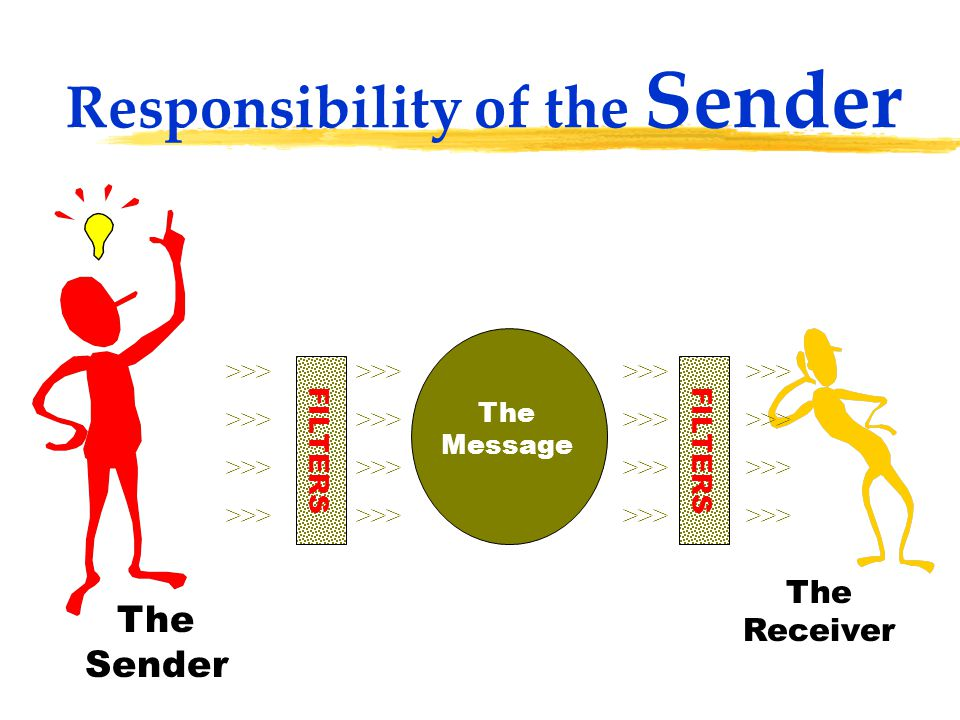 Responsibility of the Sender The Sender >>> FILTERS The Receiver The Message