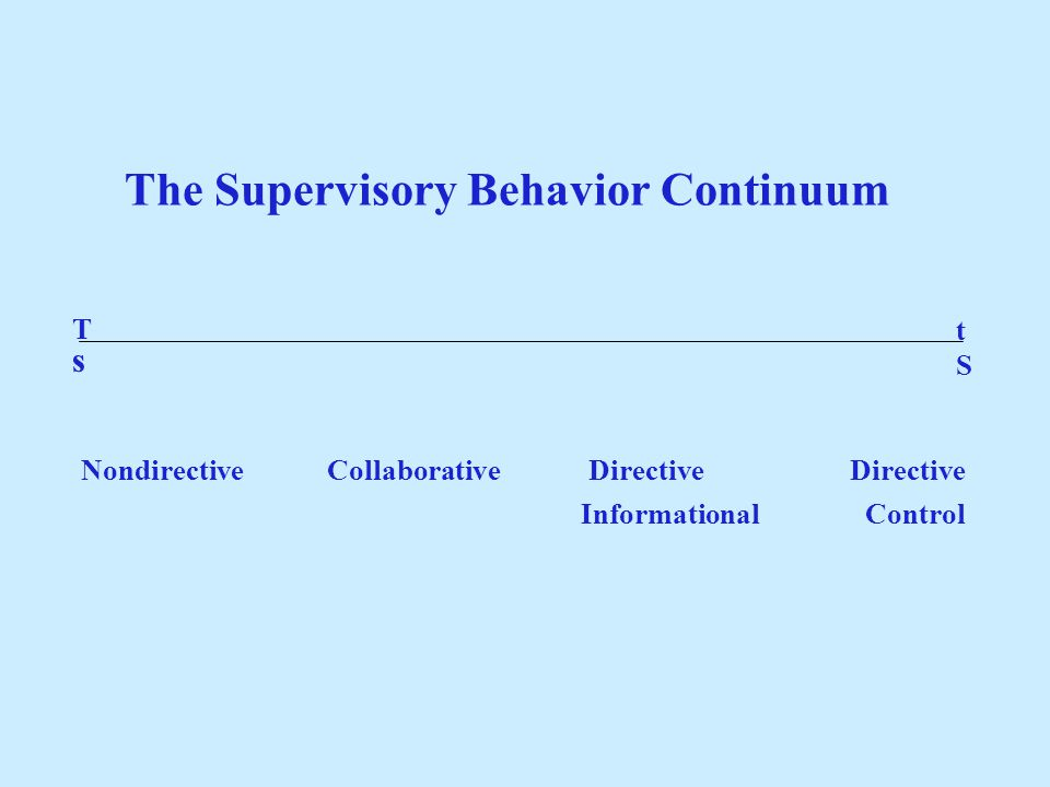 Outcomes of Conference Approach Nondirective Collaborative Directive informational Directive control Outcome Teacher self-plan Mutual plan Supervisor-suggested plan Supervisor-assigned plan