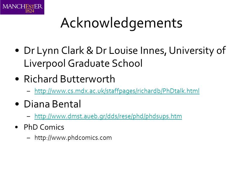 Acknowledgements Dr Lynn Clark & Dr Louise Innes, University of Liverpool Graduate School Richard Butterworth –http://www.cs.mdx.ac.uk/staffpages/richardb/PhDtalk.htmlhttp://www.cs.mdx.ac.uk/staffpages/richardb/PhDtalk.html Diana Bental –http://www.dmst.aueb.gr/dds/rese/phd/phdsups.htmhttp://www.dmst.aueb.gr/dds/rese/phd/phdsups.htm PhD Comics –http://www.phdcomics.com