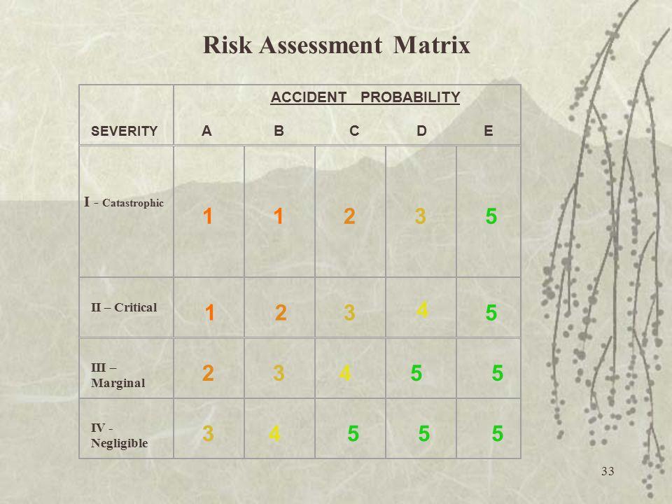 33 Risk Assessment Matrix SEVERITY ACCIDENT PROBABILITY A B C D E I - Catastrophic 1 1 2 3 5 II – Critical 1 2 3 4 5 III – Marginal 2 3 4 5 5 IV - Negligible 3 4 5 5 5