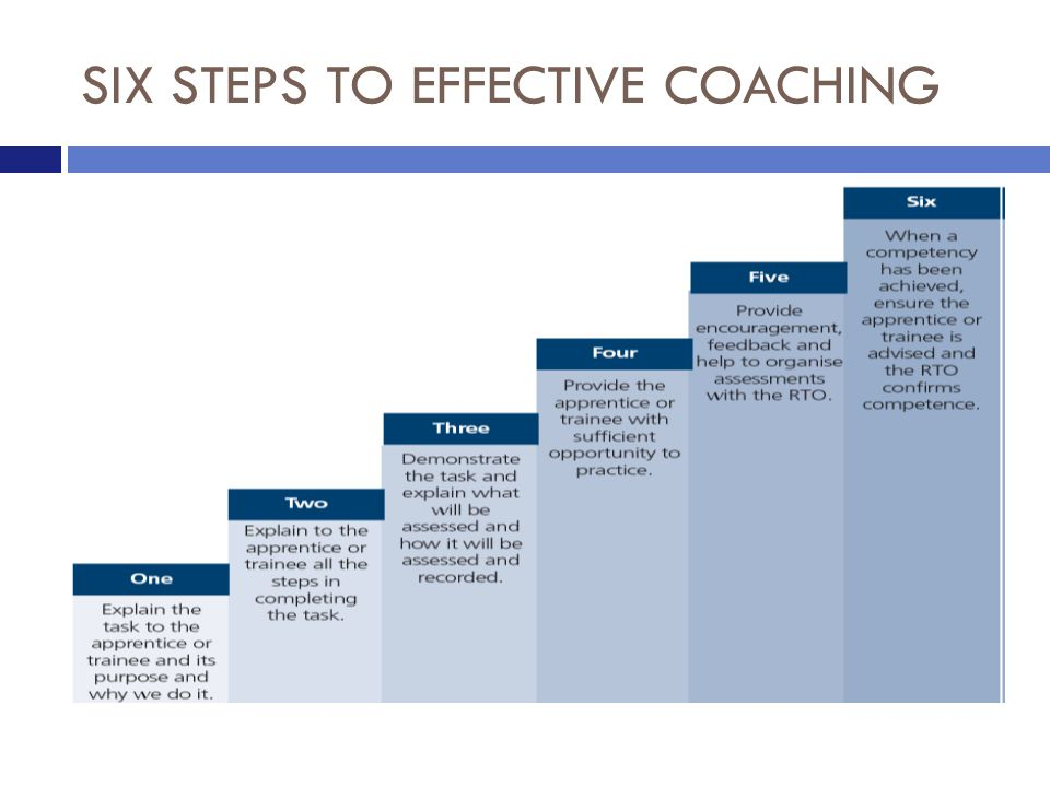 SIX STEPS TO EFFECTIVE COACHING