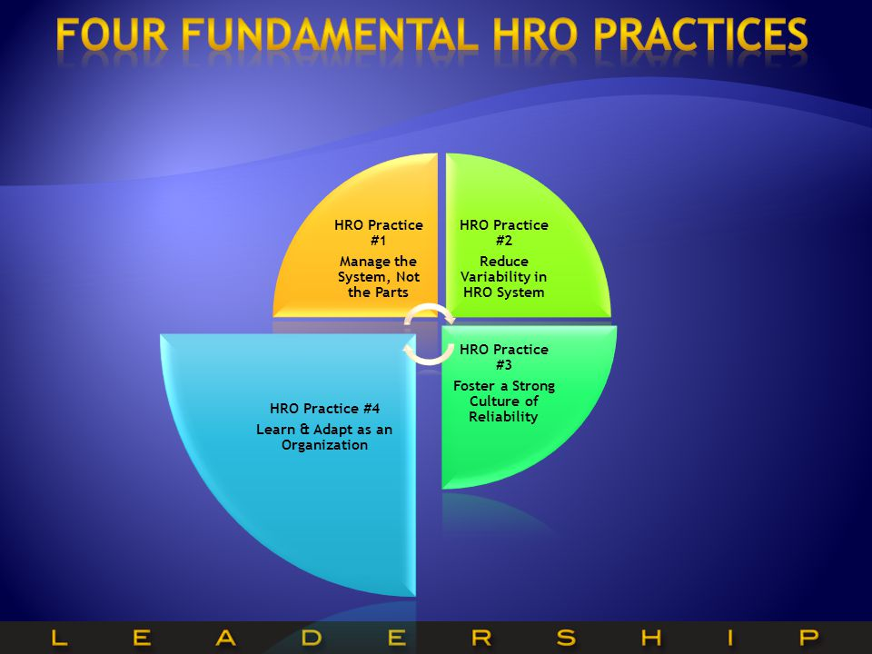HRO Practice #1 Manage the System, Not the Parts HRO Practice #2 Reduce Variability in HRO System HRO Practice #3 Foster a Strong Culture of Reliability HRO Practice #4 Learn & Adapt as an Organization