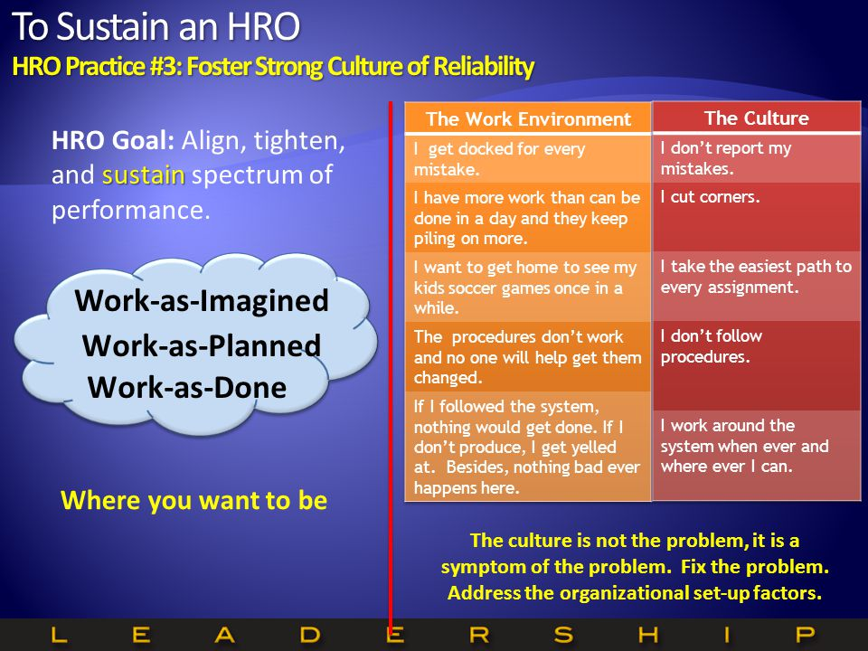 To Sustain an HRO HRO Practice #3: Foster Strong Culture of Reliability Where you want to be Work-as-Planned Work-as-Done sustain HRO Goal: Align, tighten, and sustain spectrum of performance.