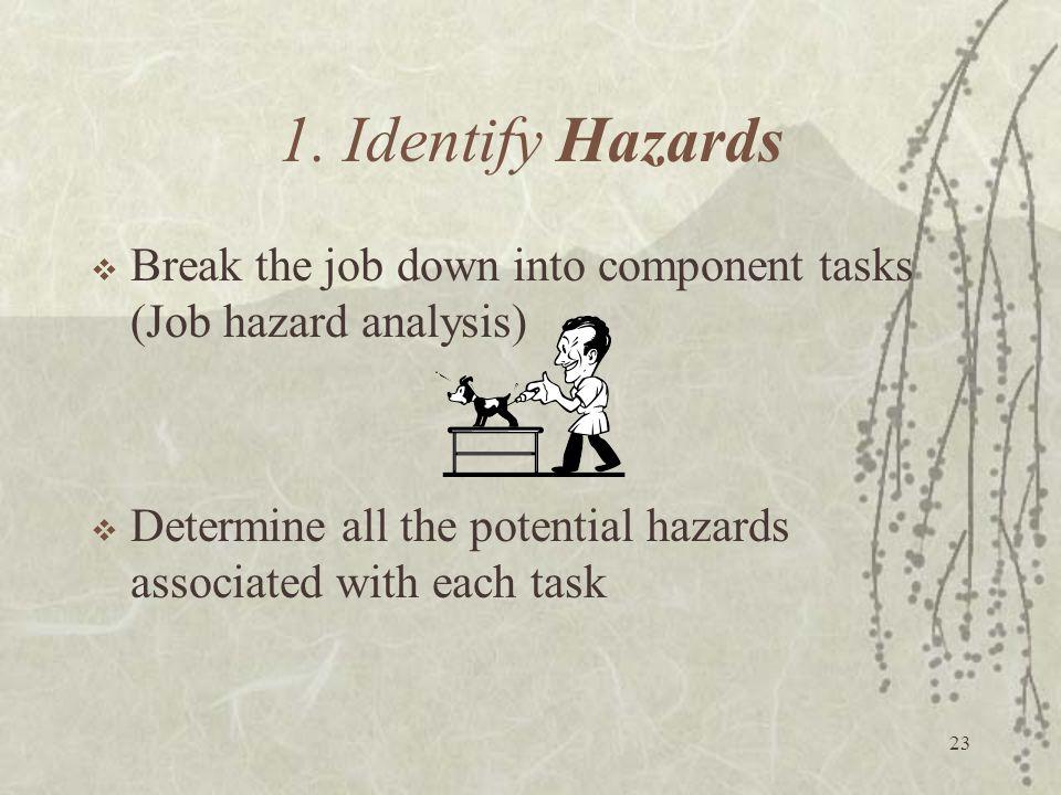 23 1. Identify Hazards  Break the job down into component tasks (Job hazard analysis)  Determine all the potential hazards associated with each task