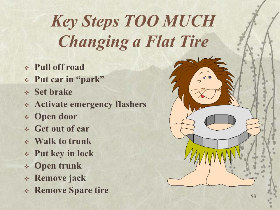 """58 Key Steps TOO MUCH Changing a Flat Tire  Pull off road  Put car in """"park""""  Set brake  Activate emergency flashers  Open door  Get out of car"""
