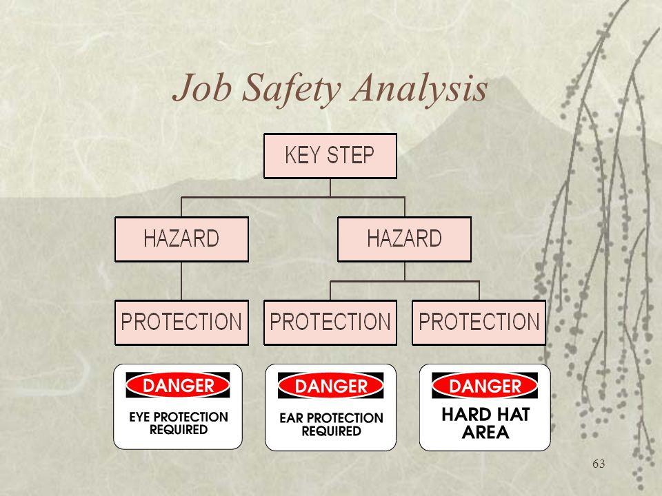 63 Job Safety Analysis