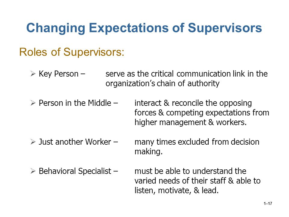 1–17 Changing Expectations of Supervisors Roles of Supervisors:  Key Person – serve as the critical communication link in the organization's chain of