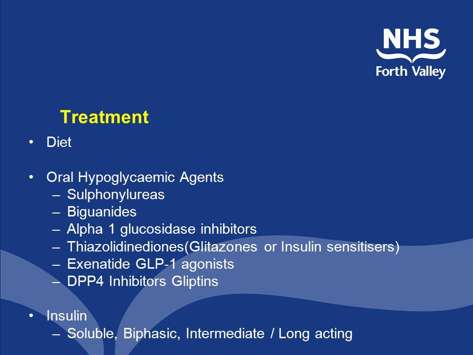 Treatment Diet Oral Hypoglycaemic Agents –Sulphonylureas –Biguanides –Alpha 1 glucosidase inhibitors –Thiazolidinediones(Glitazones or Insulin sensitisers) –Exenatide GLP-1 agonists –DPP4 Inhibitors Gliptins Insulin –Soluble, Biphasic, Intermediate / Long acting