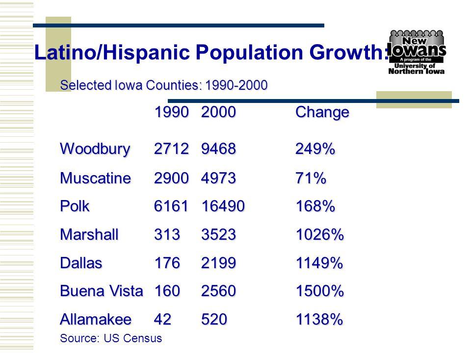 Selected Iowa Counties: 1990-2000 19902000 Change Woodbury27129468249% Muscatine2900497371% Polk616116490168% Marshall31335231026% Dallas17621991149% Buena Vista16025601500% Allamakee425201138% Source: US Census Latino/Hispanic Population Growth: