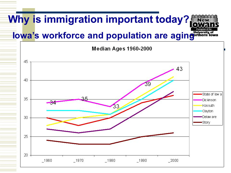 THE Question: Are we ready to employ immigrants & refugees.