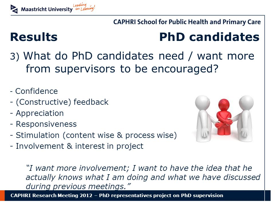 CAPHRI Research Meeting 2012 – PhD representatives project on PhD supervision Results PhD candidates 3) What do PhD candidates need / want more from supervisors to be encouraged.
