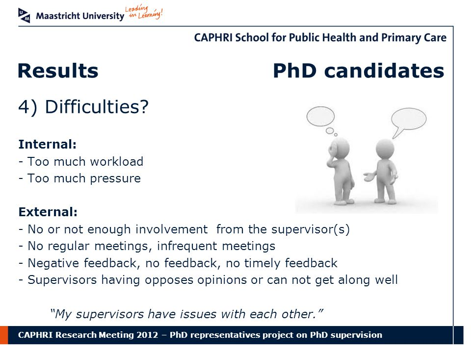 CAPHRI Research Meeting 2012 – PhD representatives project on PhD supervision Results PhD candidates 4) Difficulties.