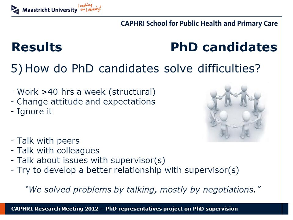 CAPHRI Research Meeting 2012 – PhD representatives project on PhD supervision Results PhD candidates 5)How do PhD candidates solve difficulties.
