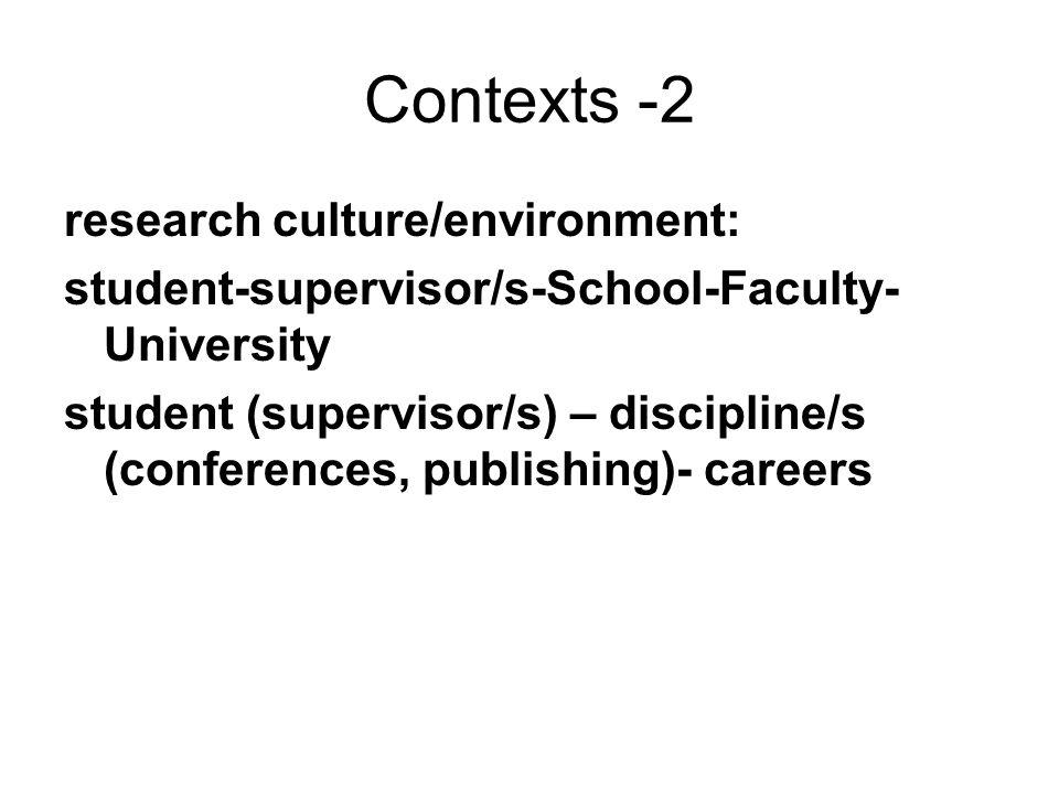 Contexts -2 research culture/environment: student-supervisor/s-School-Faculty- University student (supervisor/s) – discipline/s (conferences, publishi