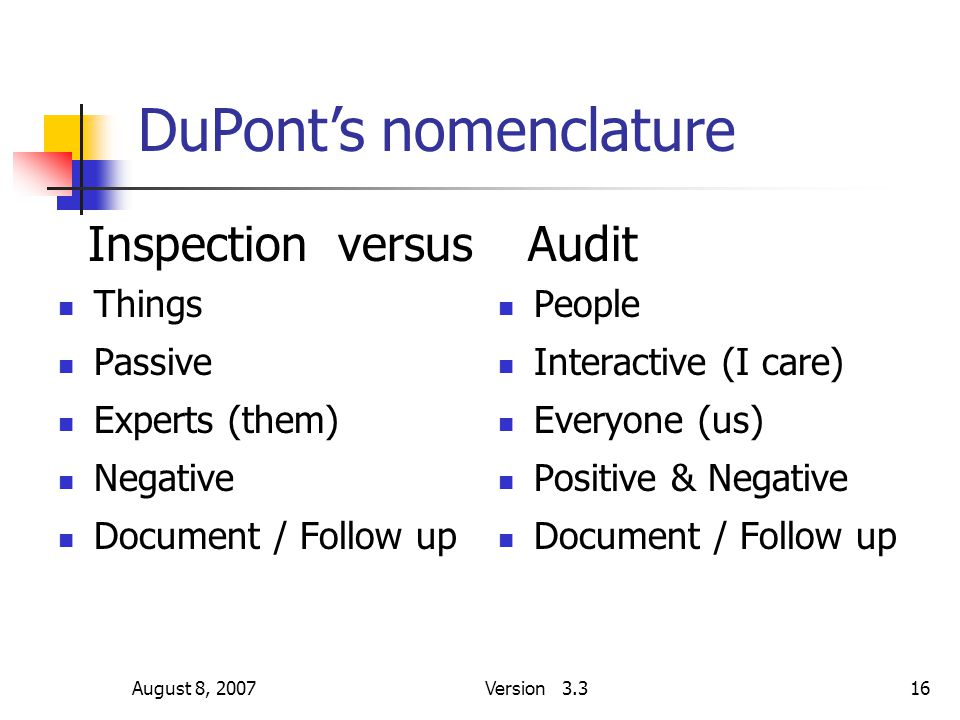 August 8, 2007Version 3.316 Inspection versus Things Passive Experts (them) Negative Document / Follow up Audit People Interactive (I care) Everyone (