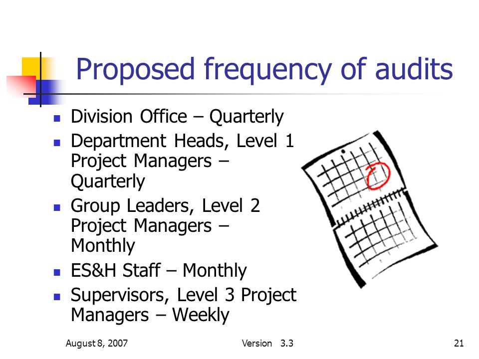 August 8, 2007Version 3.321 Proposed frequency of audits Division Office – Quarterly Department Heads, Level 1 Project Managers – Quarterly Group Lead