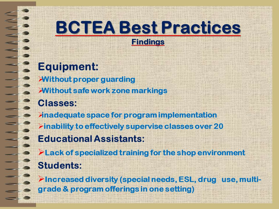 BCTEA Best Practices Findings Equipment:  Without proper guarding  Without safe work zone markings Classes:  inadequate space for program implementation  inability to effectively supervise classes over 20 Educational Assistants:  Lack of specialized training for the shop environment Students:  Increased diversity (special needs, ESL, drug use, multi- grade & program offerings in one setting)