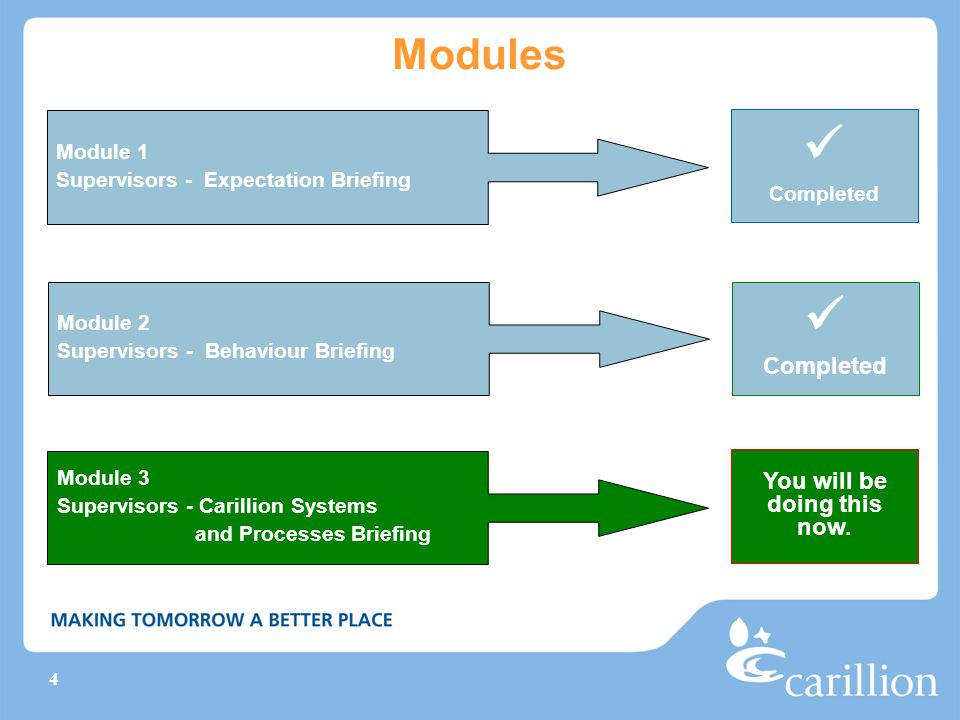 4 Modules Module 1 Supervisors - Expectation Briefing Module 2 Supervisors - Behaviour Briefing Module 3 Supervisors - Carillion Systems and Processes