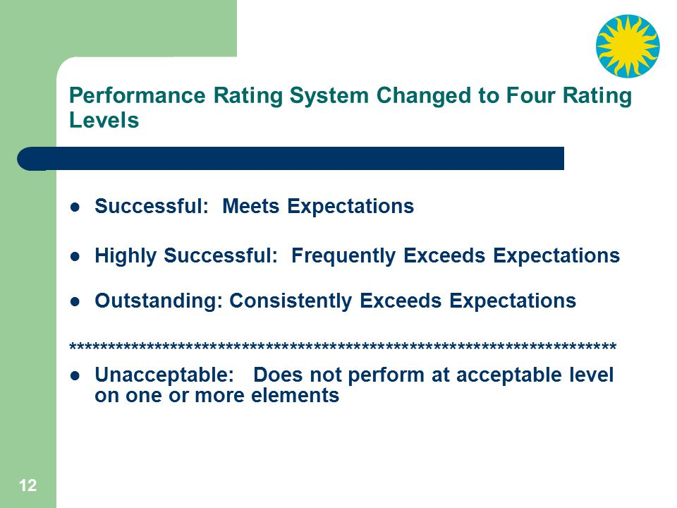12 Performance Rating System Changed to Four Rating Levels Successful: Meets Expectations Highly Successful: Frequently Exceeds Expectations Outstanding: Consistently Exceeds Expectations ********************************************************************* Unacceptable: Does not perform at acceptable level on one or more elements