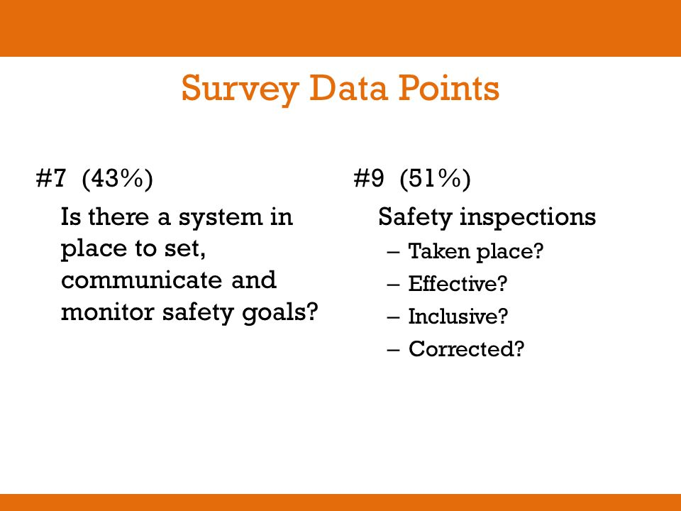 Survey Data Points #7 (43%) Is there a system in place to set, communicate and monitor safety goals? #9 (51%) Safety inspections – Taken place? – Effe