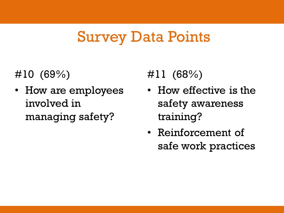 Survey Data Points #10 (69%) How are employees involved in managing safety? #11 (68%) How effective is the safety awareness training? Reinforcement of