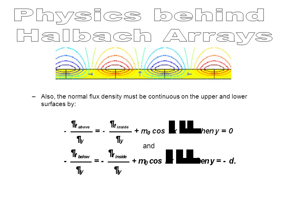 –Also, the normal flux density must be continuous on the upper and lower surfaces by: and