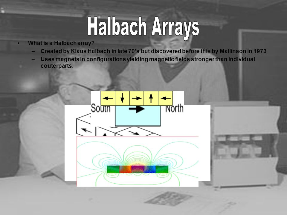 What is a Halbach array.