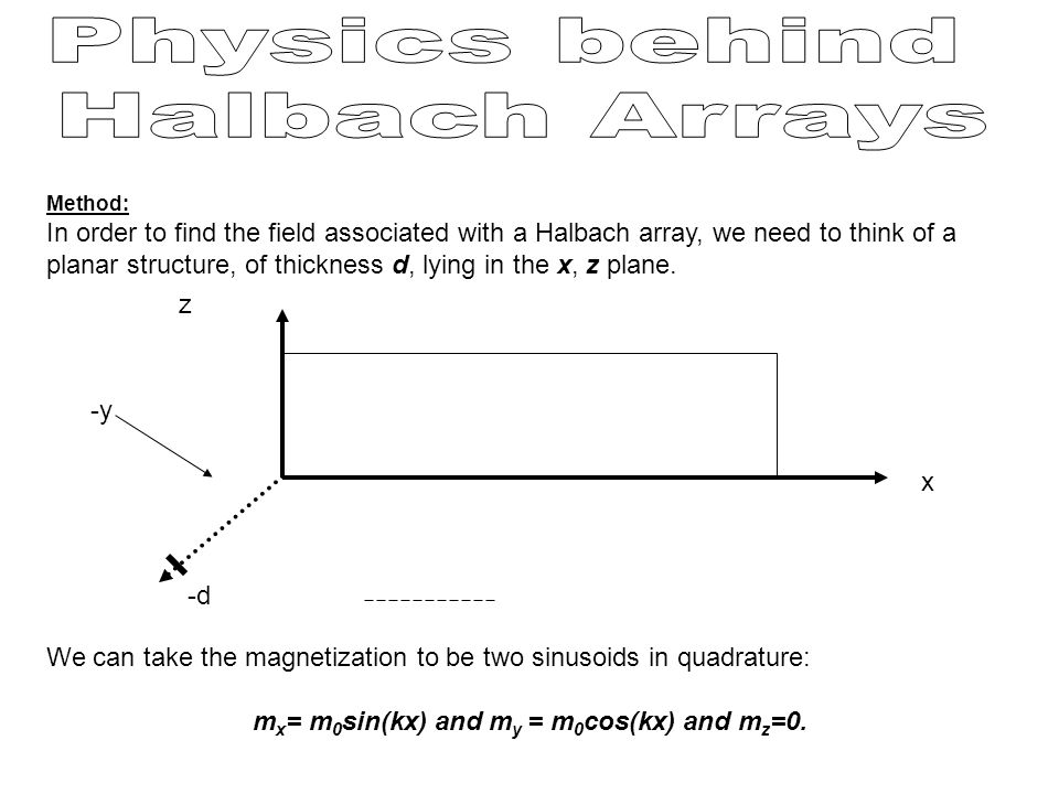 Method: In order to find the field associated with a Halbach array, we need to think of a planar structure, of thickness d, lying in the x, z plane.