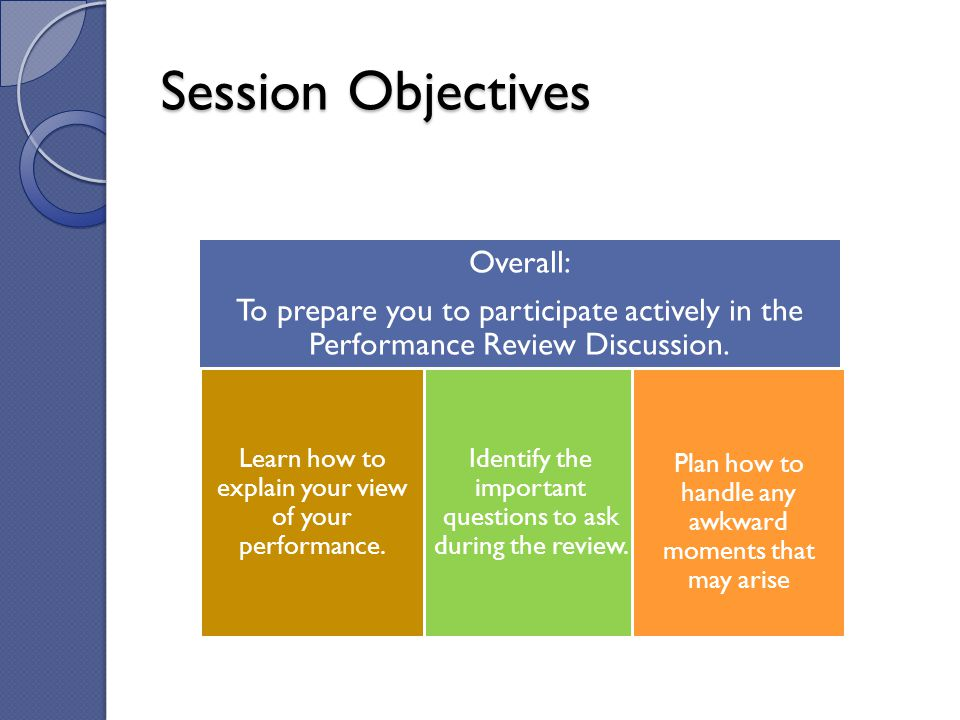 Session Objectives Overall: To prepare you to participate actively in the Performance Review Discussion.