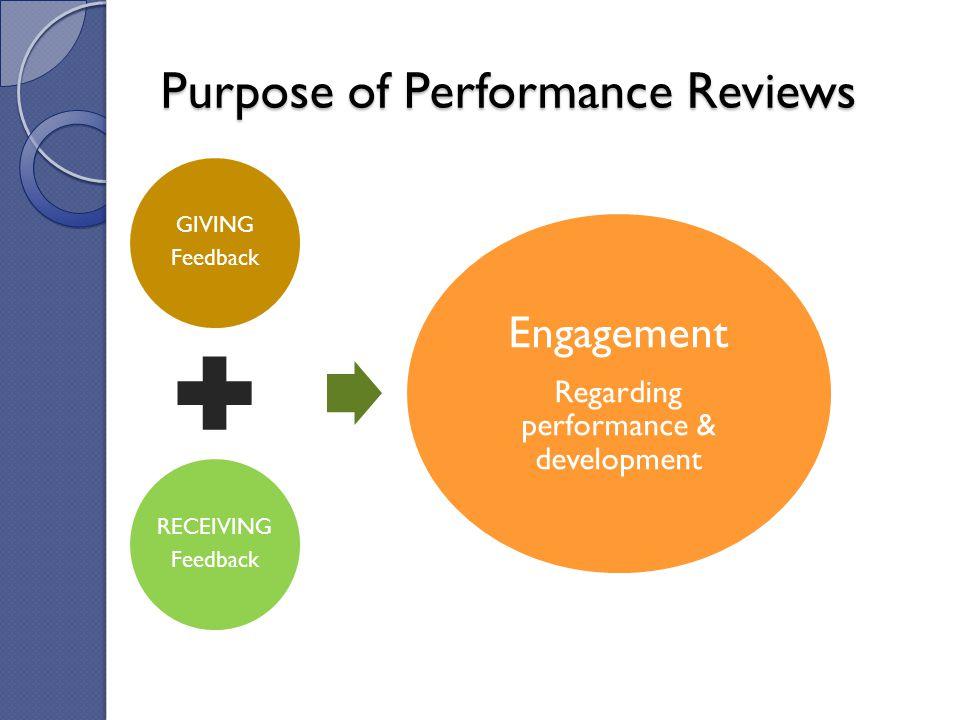 Purpose of Performance Reviews GIVING Feedback RECEIVING Feedback Engagement Regarding performance & development