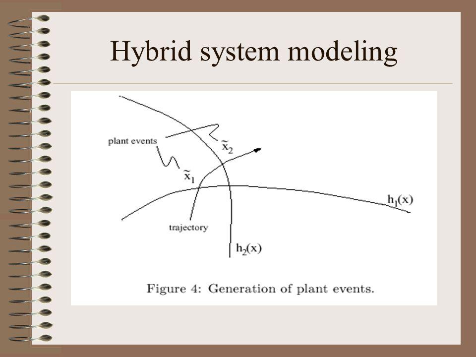 Hybrid system modeling