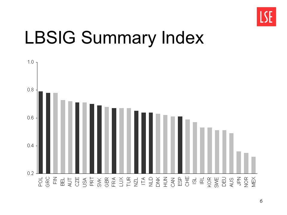 6 LBSIG Summary Index